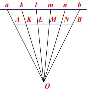 Разделить данный отрезок на данное число равных частей