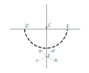 Опустить перпендикуляр из данной точки на прямую