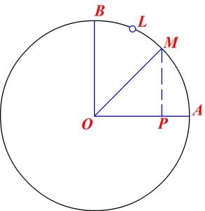 Исторические сведения о развитии тригонометрии