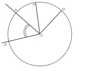 Радианное измерение углов