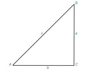 Тригонометрические функции острого угла