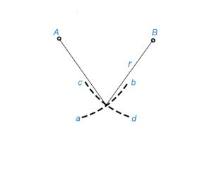 Через две данные точки провести окружность данного радиуса