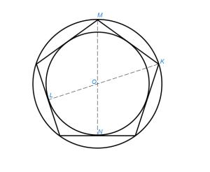 Описать окружность около данного правильного многоугольника