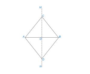 Построить квадрат по данной его диагонали