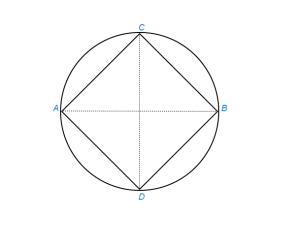 Вписать квадрат в данный круг