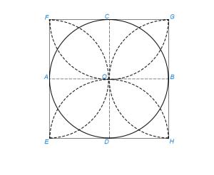 Описать квадрат около данного круга