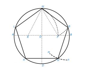 Вписать правильный десятиугольник в данный круг