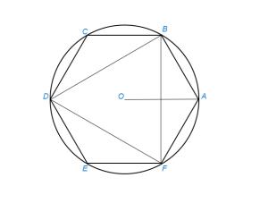 Вписать в данный круг правильные шестиугольник и треугольник