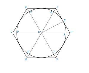 Около данного круга описать правильные треугольник, пятиугольник, шестиугольник, восьмиугольник, десятиугольник