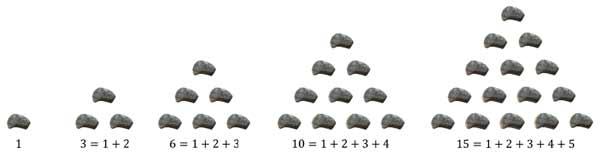 Фигурные числа рисунок 2