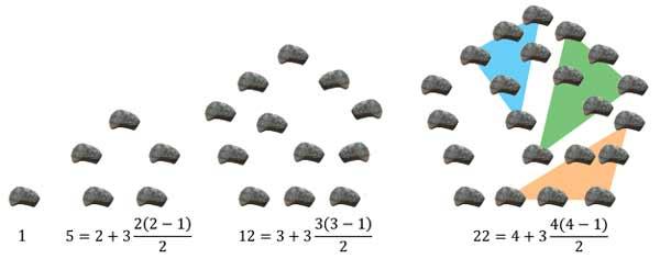 Фигурные числа рисунок 3